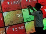 The Fed Status Quo, Sudah Saatnya IHSG Menguat Lagi!