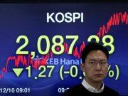 Duh! Bursa Asia Rontok Pagi Ini, Semoga IHSG Bisa Kuat